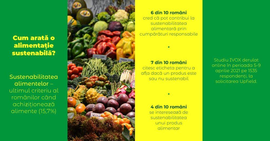 alimente sustenabile